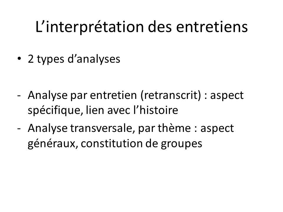 Linterprétation des entretiens 2 types danalyses -Analyse par entretien (retranscrit) : aspect spécifique, lien avec lhistoire -Analyse transversale, par thème : aspect généraux, constitution de groupes