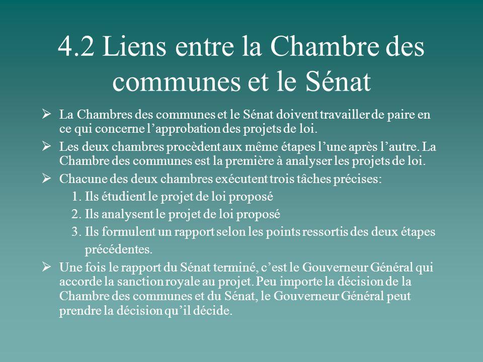 4.2 Liens entre la Chambre des communes et le Sénat La Chambres des communes et le Sénat doivent travailler de paire en ce qui concerne lapprobation d