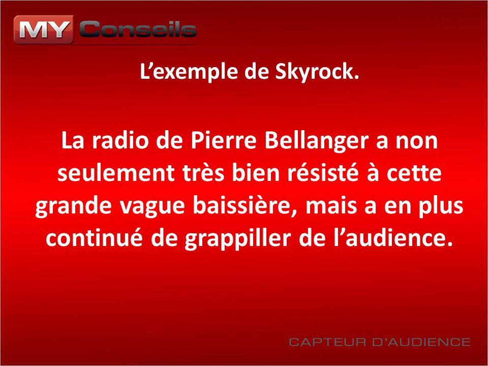 Lexemple de Skyrock. La radio de Pierre Bellanger a non seulement très bien résisté à cette grande vague baissière, mais a en plus continué de grappil