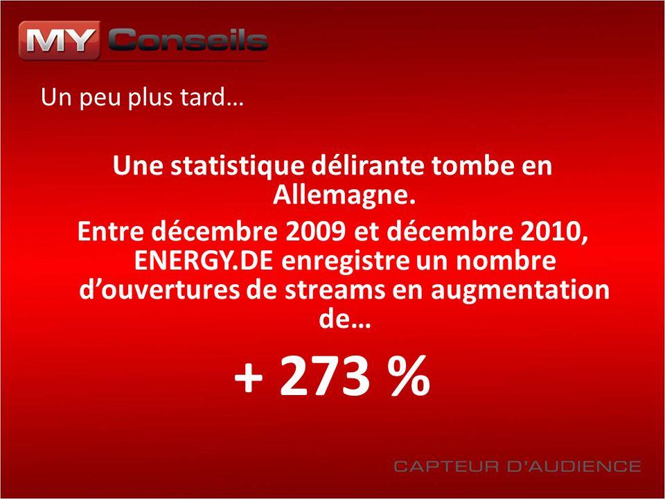 Un peu plus tard… Une statistique délirante tombe en Allemagne. Entre décembre 2009 et décembre 2010, ENERGY.DE enregistre un nombre douvertures de st