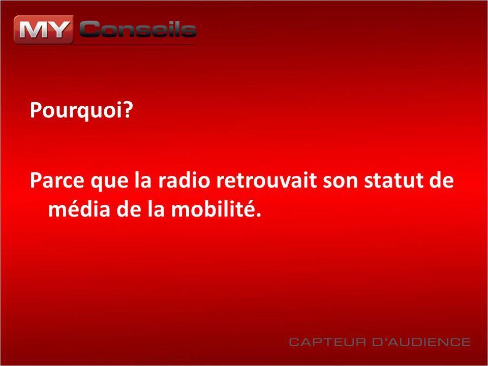 Pourquoi? Parce que la radio retrouvait son statut de média de la mobilité.