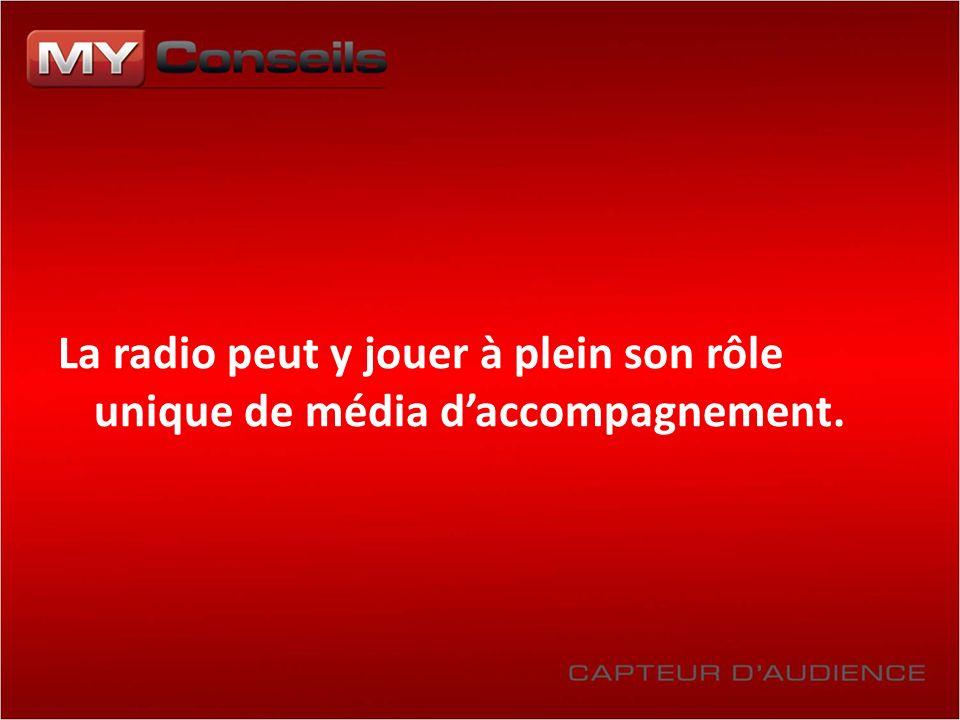 La radio peut y jouer à plein son rôle unique de média daccompagnement.