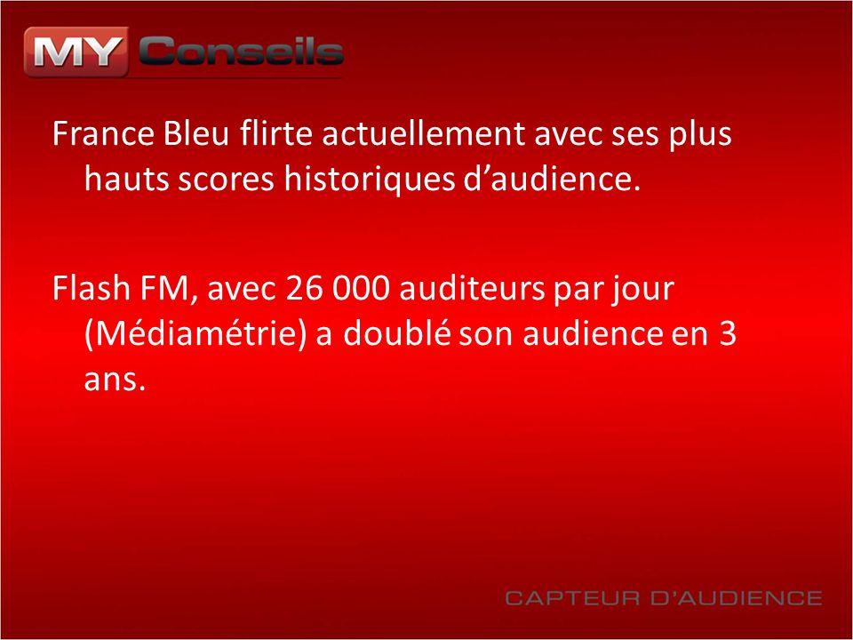 France Bleu flirte actuellement avec ses plus hauts scores historiques daudience. Flash FM, avec 26 000 auditeurs par jour (Médiamétrie) a doublé son