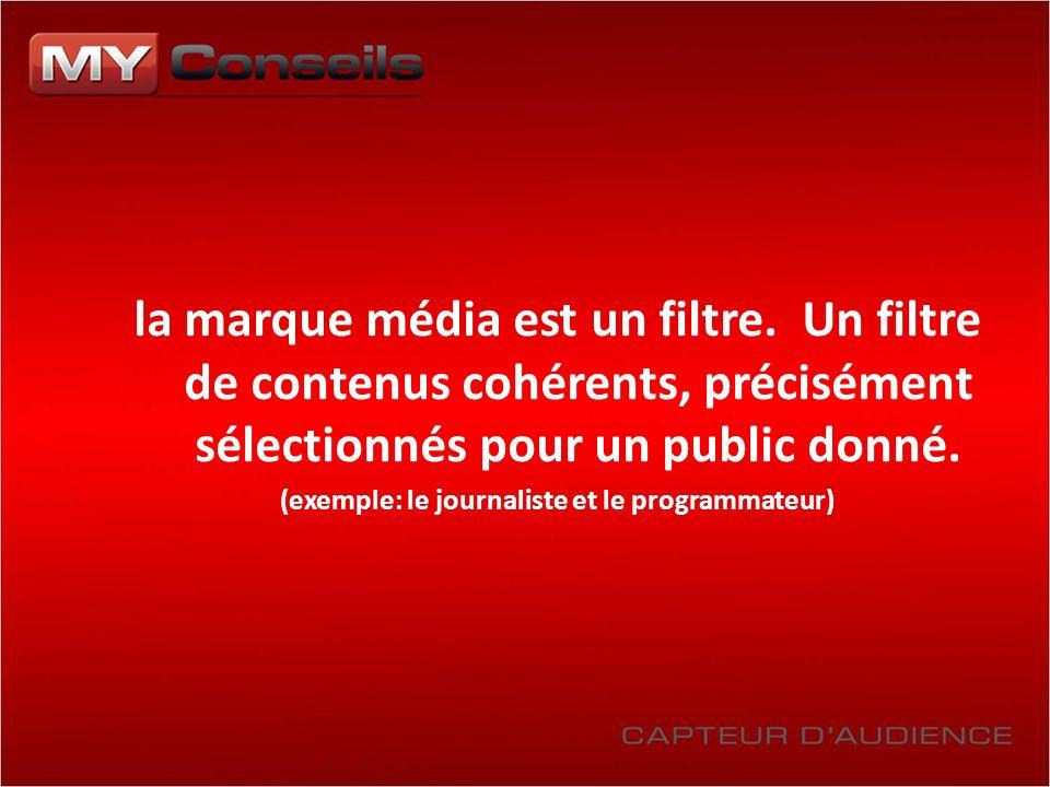 la marque média est un filtre. Un filtre de contenus cohérents, précisément sélectionnés pour un public donné. (exemple: le journaliste et le programm