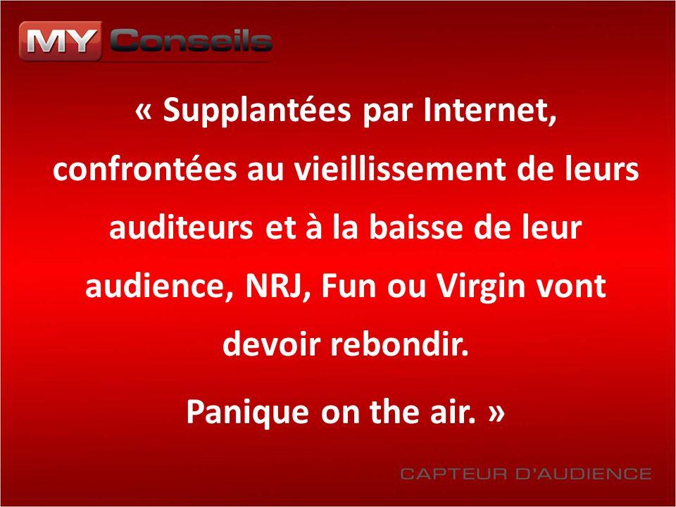 « Supplantées par Internet, confrontées au vieillissement de leurs auditeurs et à la baisse de leur audience, NRJ, Fun ou Virgin vont devoir rebondir.