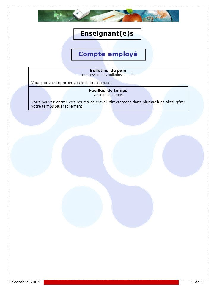 Décembre 20045 de 9 Bulletins de paie Impression des bulletins de paie Vous pouvez imprimer vos bulletins de paie.