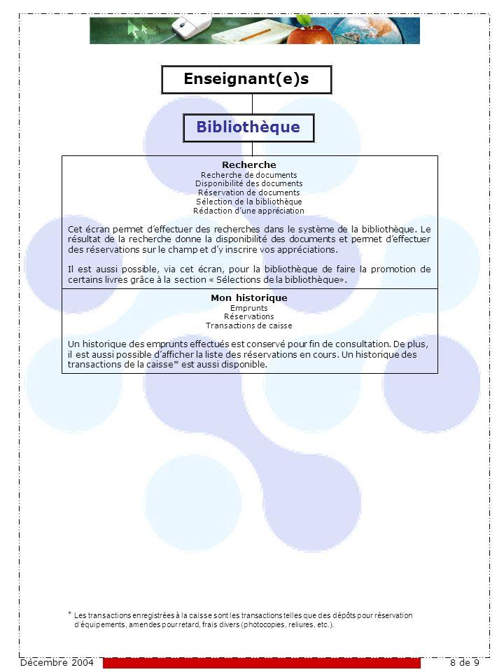 Décembre 20048 de 9 Recherche Recherche de documents Disponibilité des documents Réservation de documents Sélection de la bibliothèque Rédaction dune appréciation Cet écran permet deffectuer des recherches dans le système de la bibliothèque.