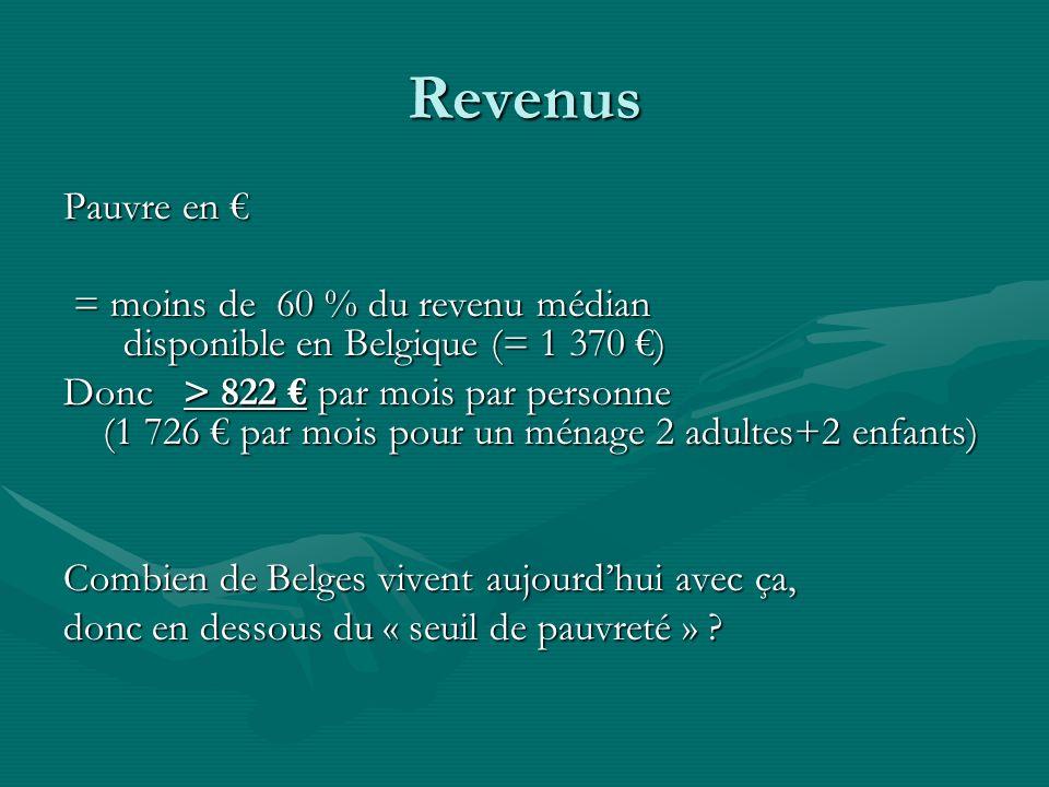 Revenus Pauvre en Pauvre en = moins de 60 % du revenu médian disponible en Belgique (= 1 370 ) = moins de 60 % du revenu médian disponible en Belgique