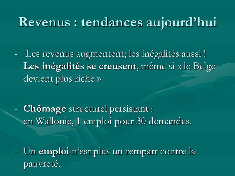 Revenus : tendances aujourdhui - Les revenus augmentent; les inégalités aussi ! Les inégalités se creusent, même si « le Belge devient plus riche » -C