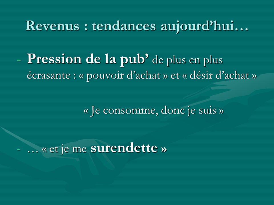 Revenus : tendances aujourdhui… -Pression de la pub de plus en plus écrasante : « pouvoir dachat » et « désir dachat » « Je consomme, donc je suis » «