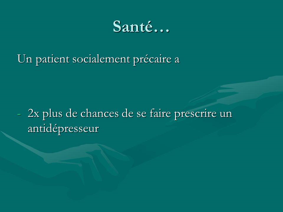 Santé… Un patient socialement précaire a -2x plus de chances de se faire prescrire un antidépresseur