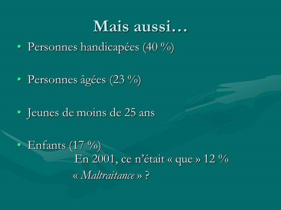 Mais aussi… Personnes handicapées (40 %)Personnes handicapées (40 %) Personnes âgées (23 %)Personnes âgées (23 %) Jeunes de moins de 25 ansJeunes de m