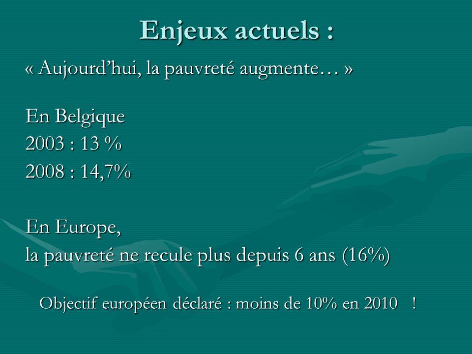 Enjeux actuels : « Aujourdhui, la pauvreté augmente… » En Belgique 2003 : 13 % 2008 : 14,7% En Europe, la pauvreté ne recule plus depuis 6 ans (16%) O