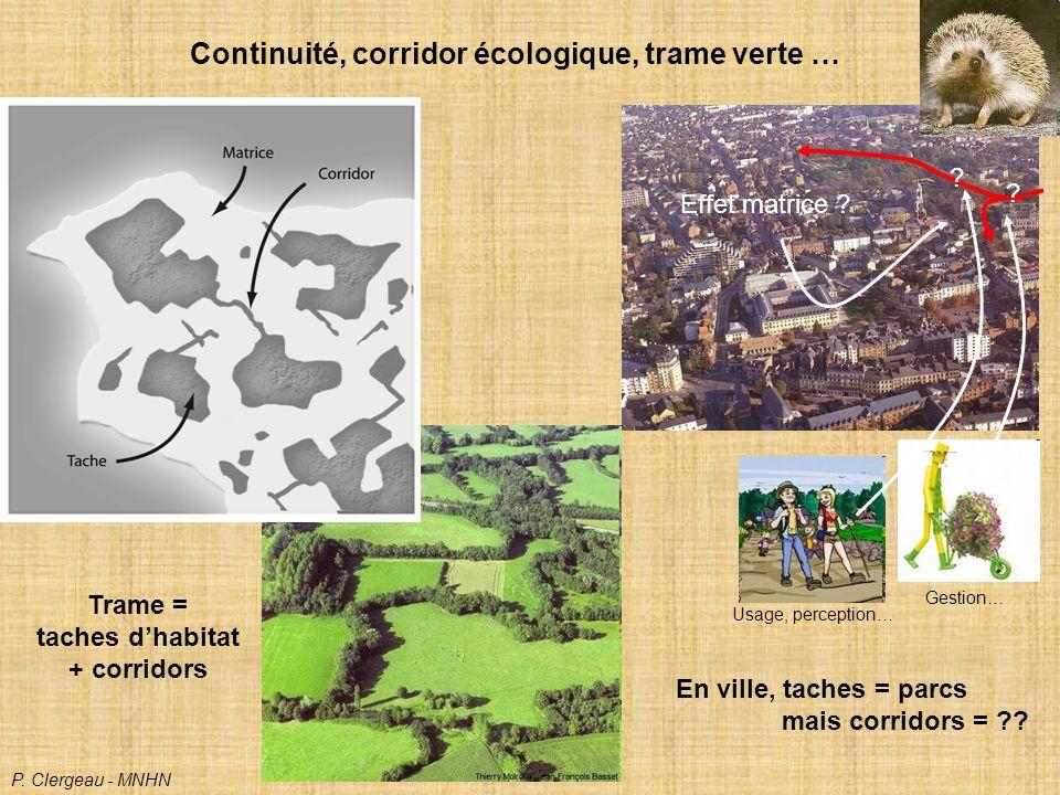 Continuité, corridor écologique, trame verte … Usage, perception… Gestion… Effet matrice .
