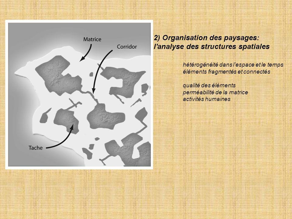 2) Organisation des paysages: l analyse des structures spatiales hétérogénéité dans lespace et le temps éléments fragmentés et connectés qualité des éléments perméabilité de la matrice activités humaines