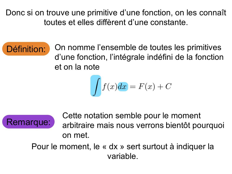 Remarque: Donc si on trouve une primitive dune fonction, on les connaît toutes et elles diffèrent dune constante.