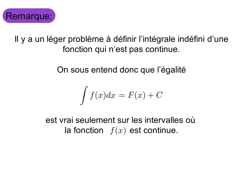 Remarque: Il y a un léger problème à définir lintégrale indéfini dune fonction qui nest pas continue.