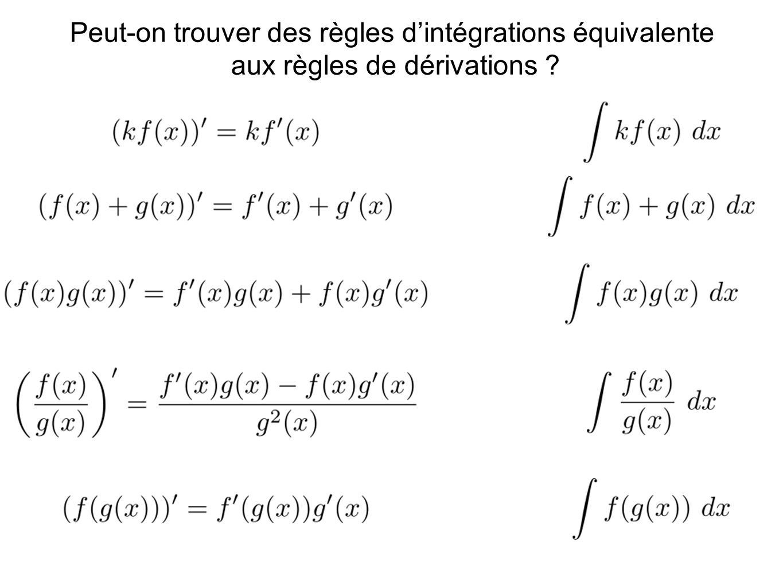 Peut-on trouver des règles dintégrations équivalente aux règles de dérivations ?