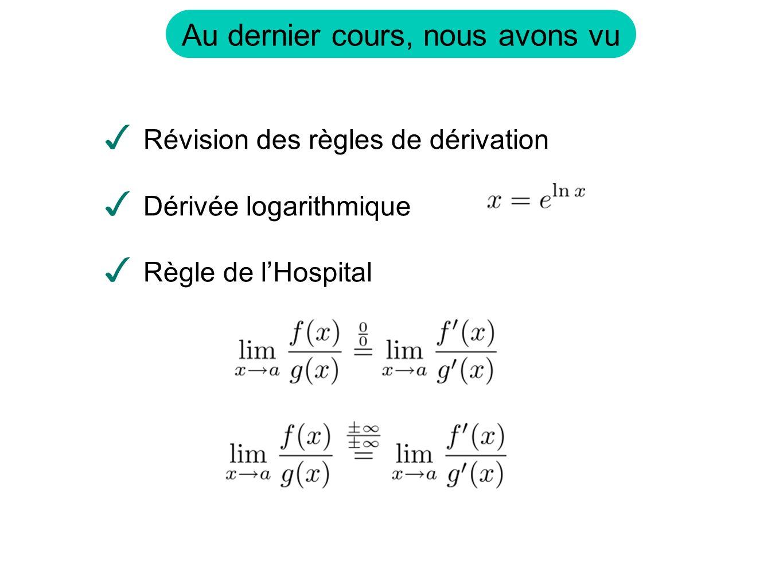 Au dernier cours, nous avons vu Révision des règles de dérivation Dérivée logarithmique Règle de lHospital