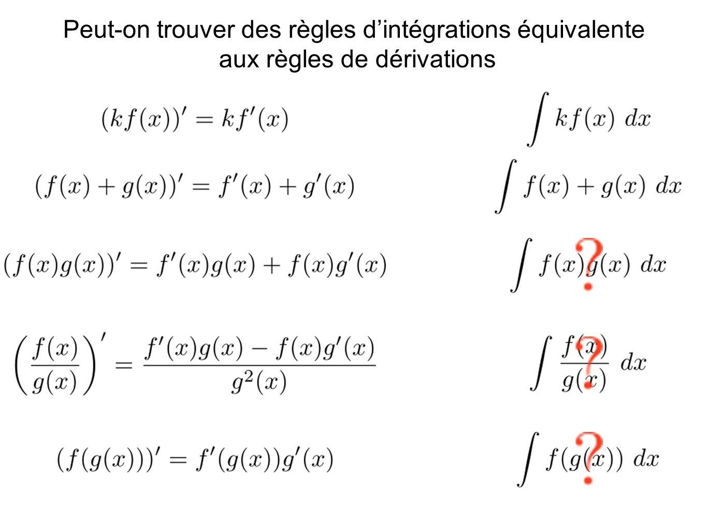 Peut-on trouver des règles dintégrations équivalente aux règles de dérivations