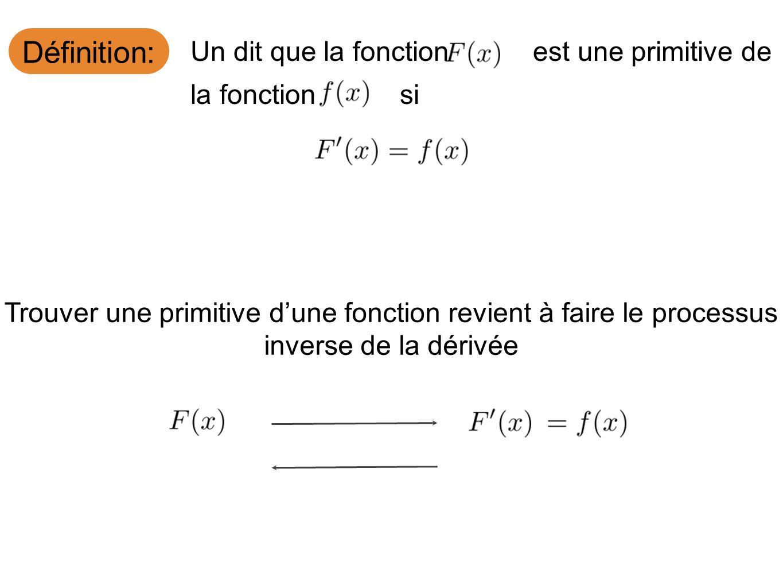 Définition: Un dit que la fonction est une primitive de la fonction si Trouver une primitive dune fonction revient à faire le processus inverse de la dérivée