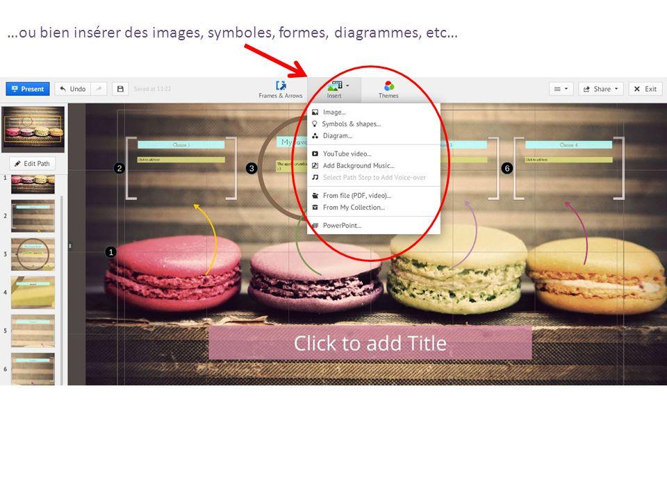 …ou bien insérer des images, symboles, formes, diagrammes, etc…