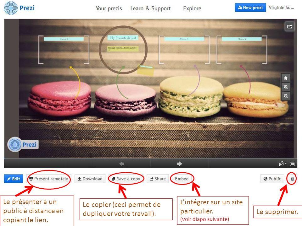 Le présenter à un public à distance en copiant le lien. Le copier (ceci permet de dupliquer votre travail). Lintégrer sur un site particulier. (voir d