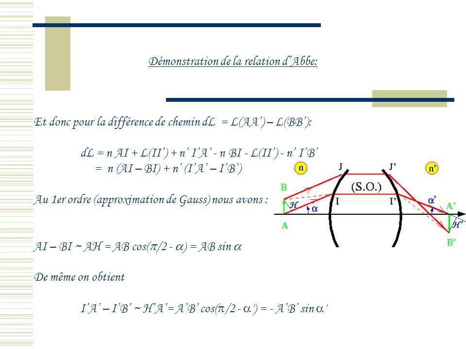 Démonstration de la relation dAbbe: Les chemins optiques sont : L(AA) = n AI + L(II) + n IA L(BB) = n BJ + L(JJ) + n JB mais daprès les conditions de