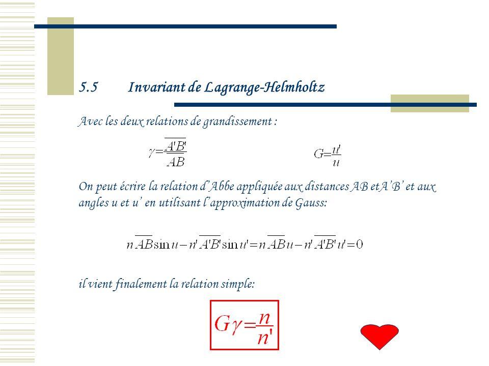 Finalement, on obtient pour la différence de chemin optique : dL = n AB sin - n AB sin Pour tout point B du plan objet, le point B sera dans le plan i