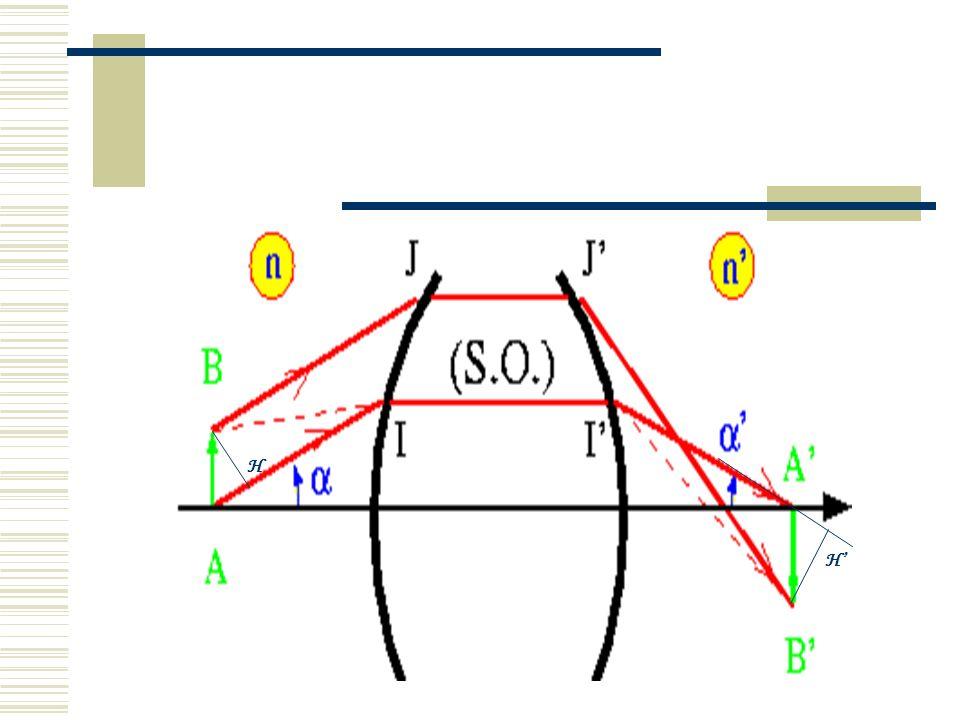 5.5Invariant de Lagrange-Helmholtz Avec les deux relations de grandissement : On peut écrire la relation dAbbe appliquée aux distances AB etAB et aux
