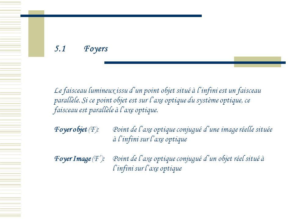 Chapitre 5: Propriétés des systèmes optiques