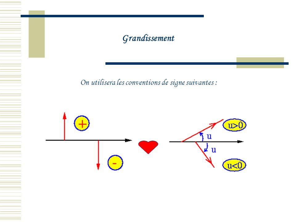 Grandissement linéaire :On appelle grandissement linéaire le rapport algébrique de la taille de limage sur la taille de lobjet. On appelle aussi le gr