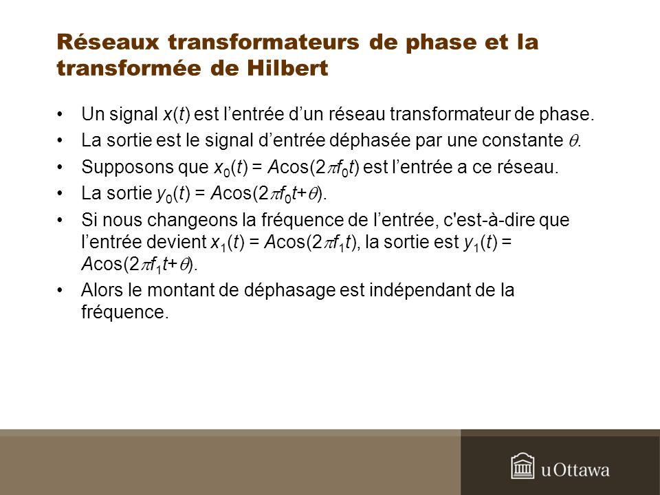 Réseaux transformateurs de phase et la transformée de Hilbert Un signal x(t) est lentrée dun réseau transformateur de phase.
