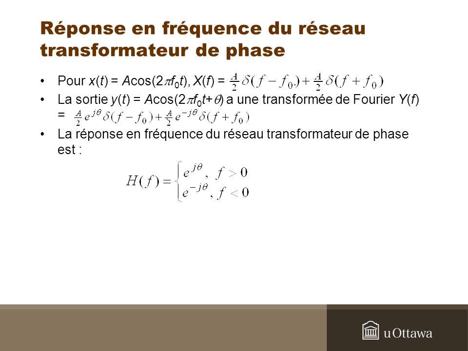 Réponse en fréquence du réseau transformateur de phase Pour x(t) = Acos(2 f 0 t), X(f) =.