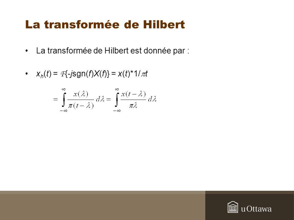 La transformée de Hilbert La transformée de Hilbert est donnée par : x h (t) = F {-jsgn(f)X(f)} = x(t)*1/ t