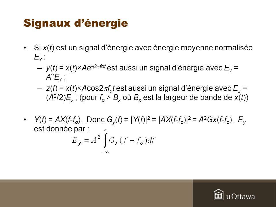 Signaux dénergie Si x(t) est un signal dénergie avec énergie moyenne normalisée E x : –y(t) = x(t)×Ae -j2 fot est aussi un signal dénergie avec E y = A 2 E x ; –z(t) = x(t)×Acos2 f o t est aussi un signal dénergie avec E z = (A 2 /2)E x ; (pour f o > B x où B x est la largeur de bande de x(t)) Y(f) = AX(f-f o ).