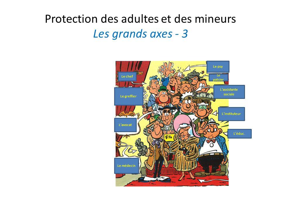 Protection des adultes et des mineurs Les grands axes - 3 Le chef Lassistante sociale Linstituteur Léduc. Le greffier Lavocat Le médecin Le psy Le pol