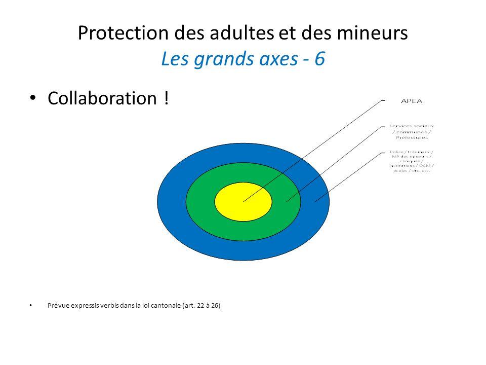 Protection des adultes et des mineurs Les grands axes - 6 Collaboration ! Prévue expressis verbis dans la loi cantonale (art. 22 à 26)