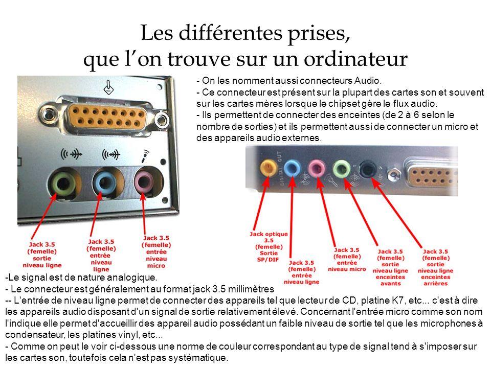 Les différentes prises, que lon trouve sur un ordinateur - On les nomment aussi connecteurs Audio. - Ce connecteur est présent sur la plupart des cart
