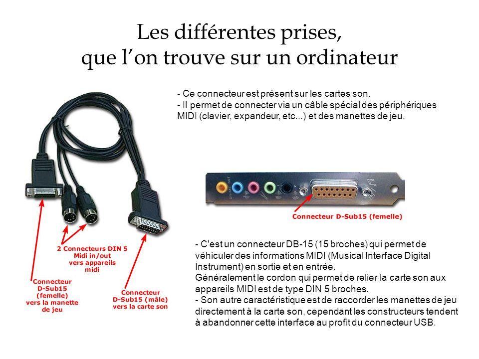 Les différentes prises, que lon trouve sur un ordinateur - Ce connecteur est présent sur les cartes son. - Il permet de connecter via un câble spécial