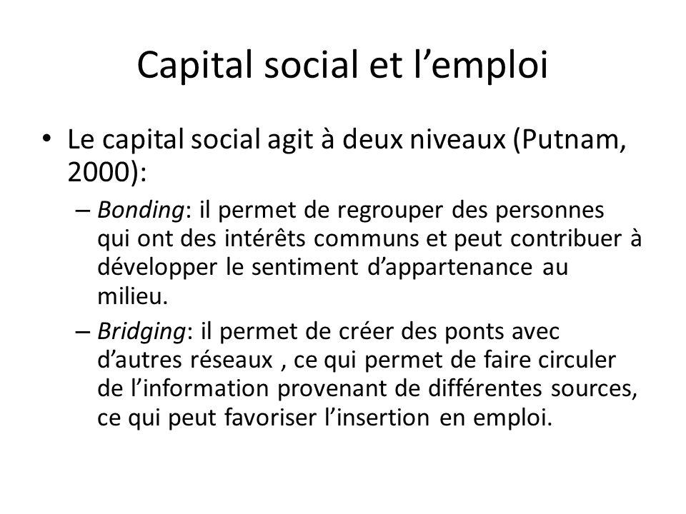 Capital social et lemploi Le capital social agit à deux niveaux (Putnam, 2000): – Bonding: il permet de regrouper des personnes qui ont des intérêts communs et peut contribuer à développer le sentiment dappartenance au milieu.