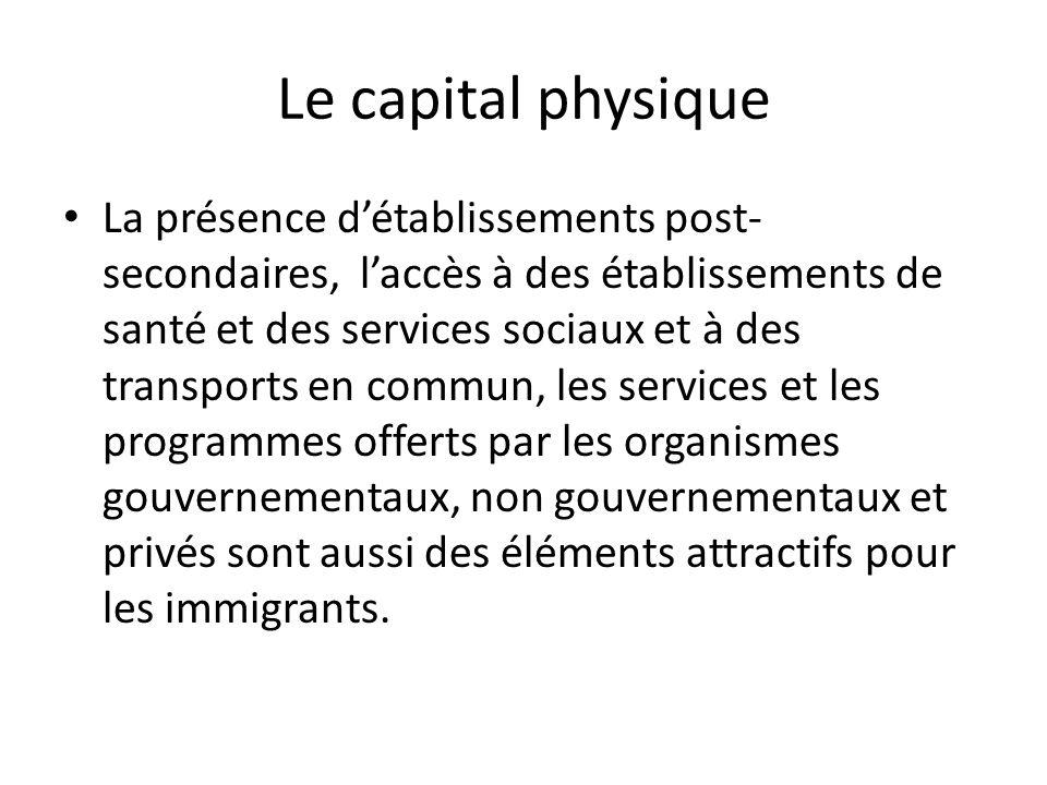 Le capital politique Le capital politique joue un rôle dans la place faite par la communauté à la population immigrante par les politiques et les lois.