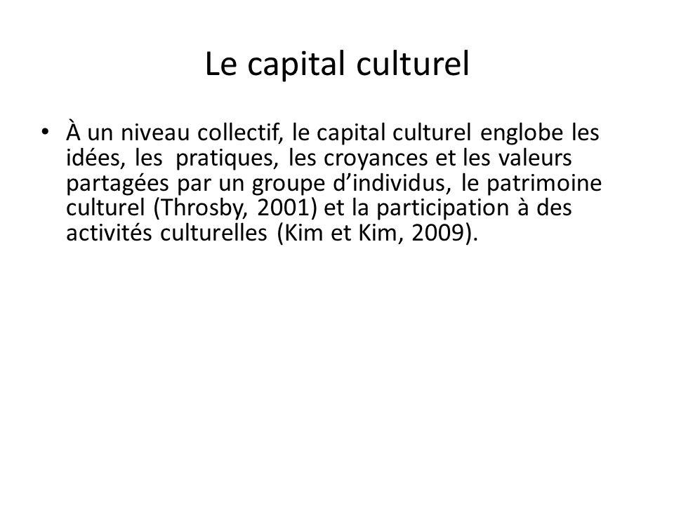 Le capital culturel À un niveau collectif, le capital culturel englobe les idées, les pratiques, les croyances et les valeurs partagées par un groupe dindividus, le patrimoine culturel (Throsby, 2001) et la participation à des activités culturelles (Kim et Kim, 2009).