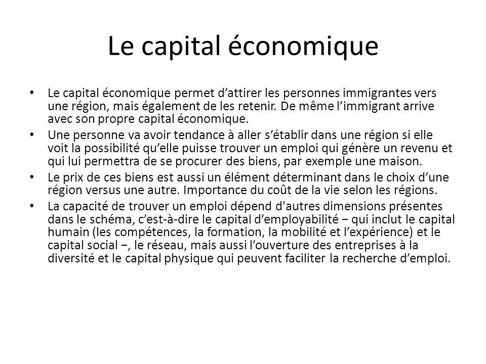 Le capital économique Le capital économique permet dattirer les personnes immigrantes vers une région, mais également de les retenir.