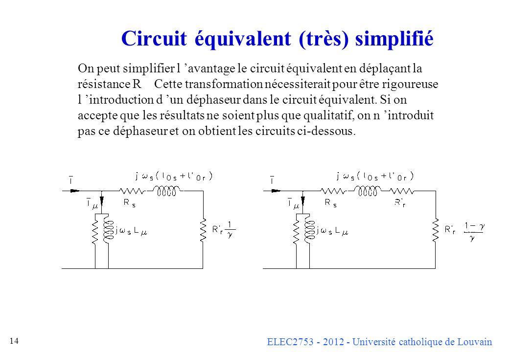 ELEC2753 - 2012 - Université catholique de Louvain 14 Circuit équivalent (très) simplifié On peut simplifier l avantage le circuit équivalent en dépla