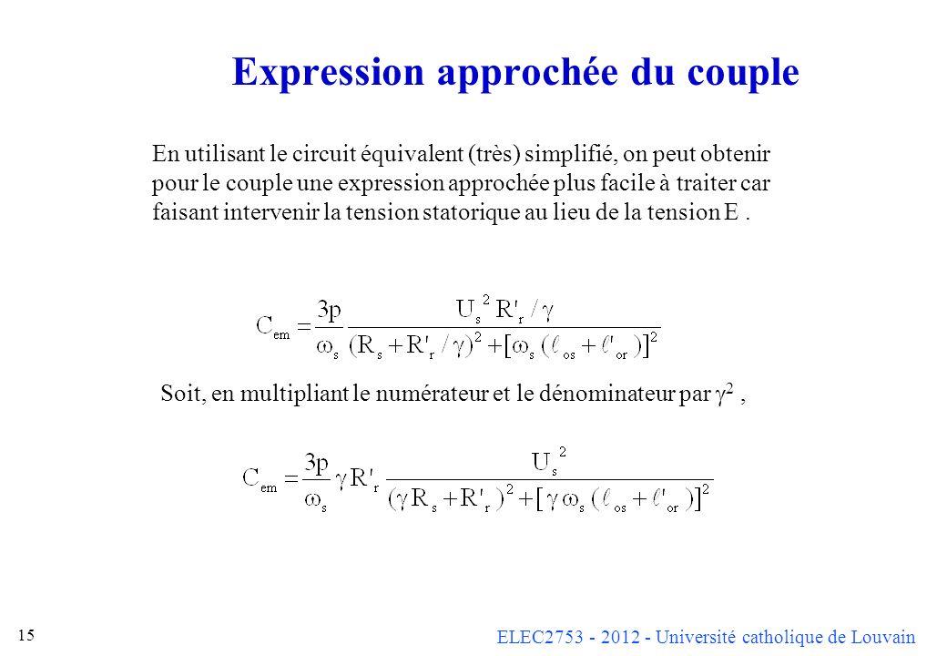 ELEC2753 - 2012 - Université catholique de Louvain 15 Expression approchée du couple En utilisant le circuit équivalent (très) simplifié, on peut obte