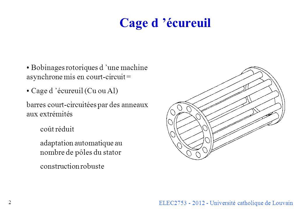 ELEC2753 - 2012 - Université catholique de Louvain 2 Cage d écureuil Bobinages rotoriques d une machine asynchrone mis en court-circuit = Cage d écure