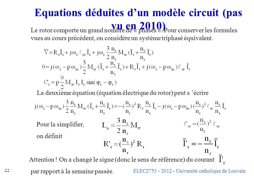 ELEC2753 - 2012 - Université catholique de Louvain 22 Equations déduites dun modèle circuit (pas vu en 2010) Le rotor comporte un grand nombre de « ph