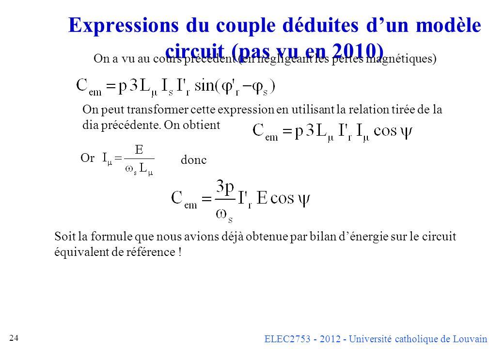 ELEC2753 - 2012 - Université catholique de Louvain 24 Expressions du couple déduites dun modèle circuit (pas vu en 2010) On peut transformer cette exp