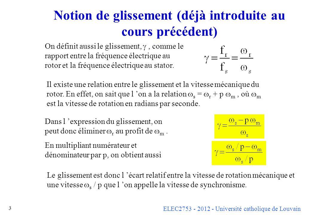 ELEC2753 - 2012 - Université catholique de Louvain 24 Expressions du couple déduites dun modèle circuit (pas vu en 2010) On peut transformer cette expression en utilisant la relation tirée de la dia précédente.